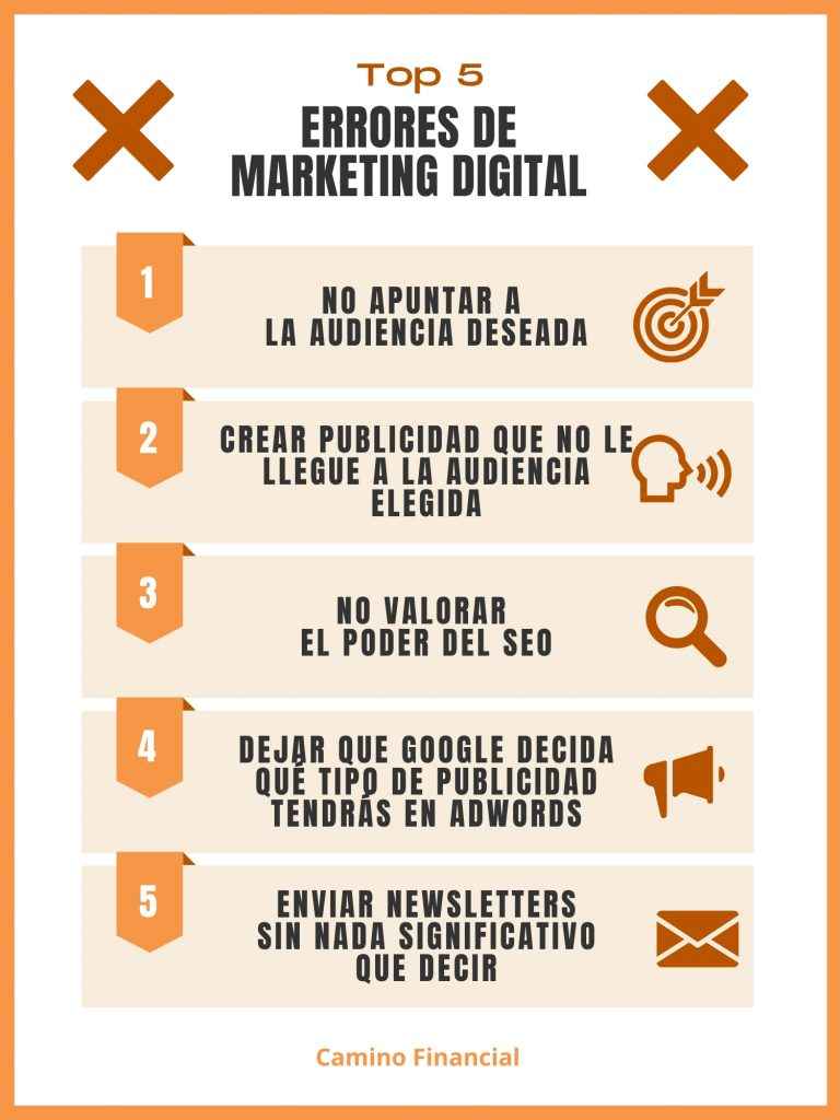 top 5 errores de marketing digital, infografía, camino financial