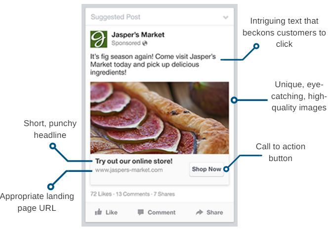 Facebook-Ad-Anatomy