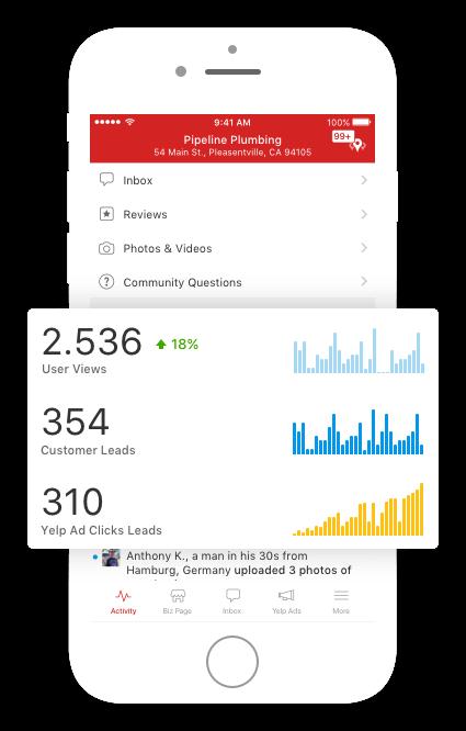 yelp metrics. concept: yelp profile