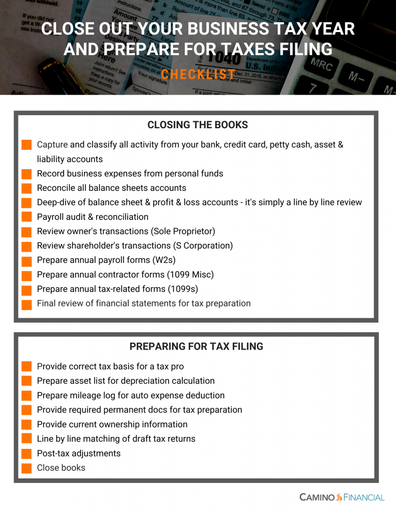tax year-end checklist, downloadable, camino financial
