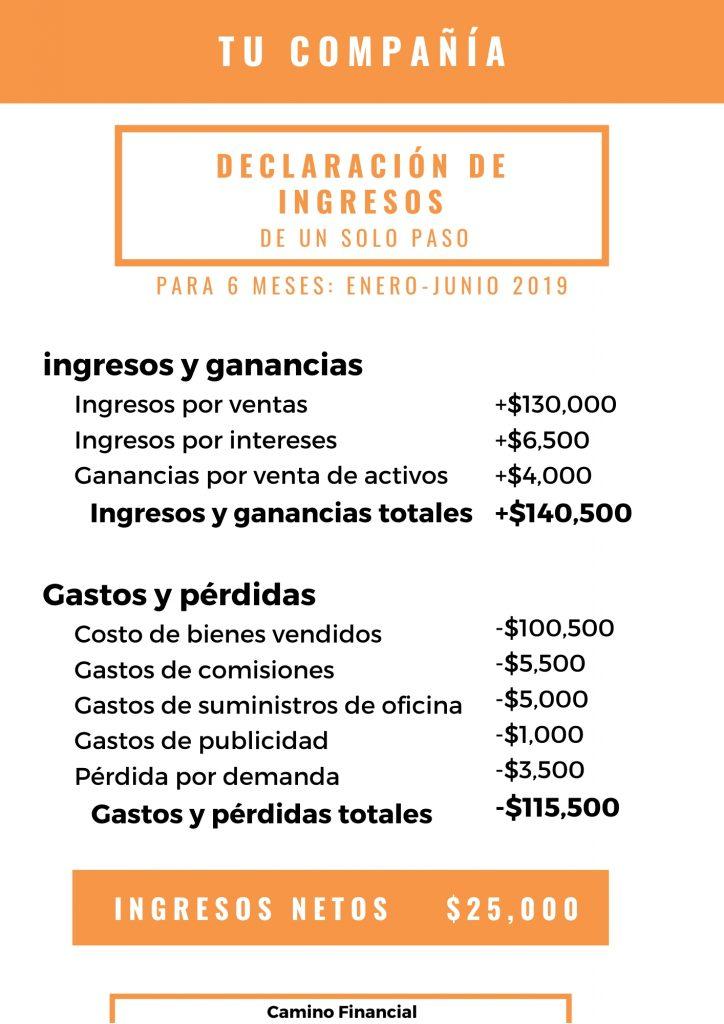 Declaración de ingresos de un solo paso, infografía, Camino Financial