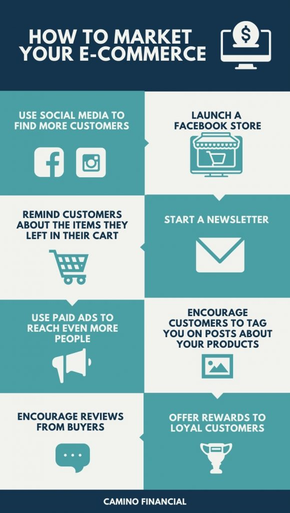 how to market your ecommerce infographic, Camino Financial