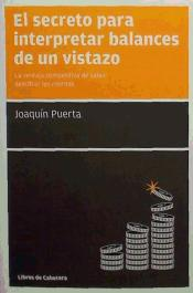 El secreto para interpretar balances de un vistazo. Accounting Books
