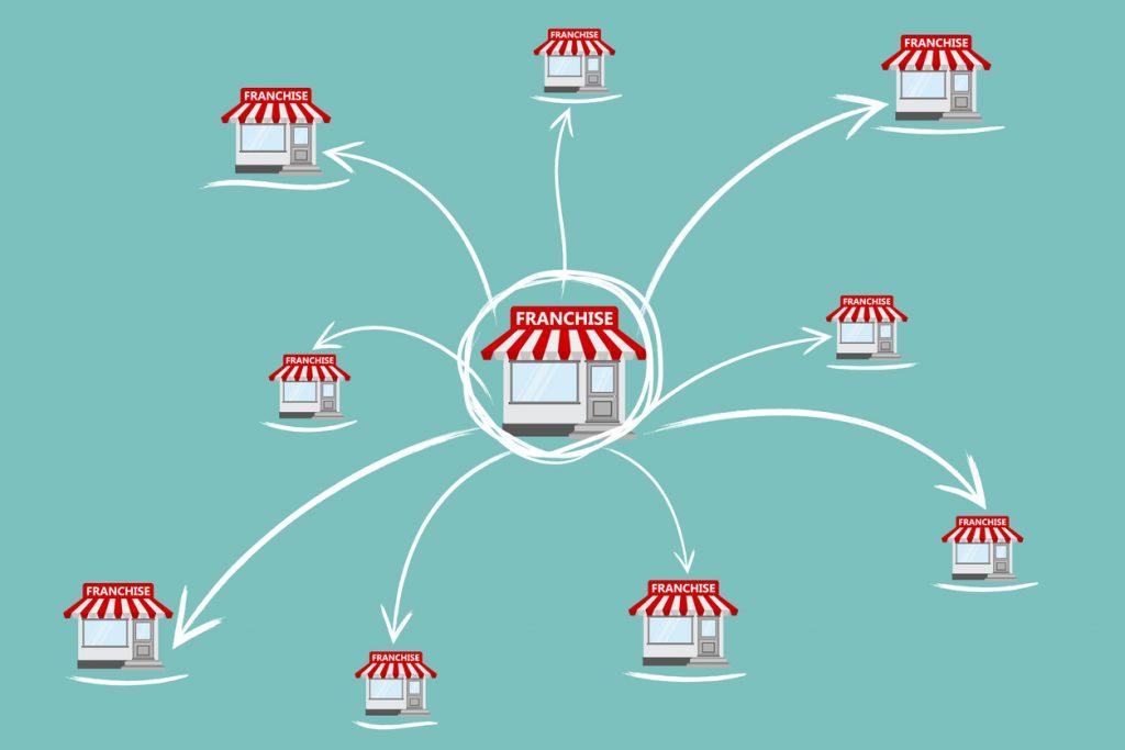 Ilustración de franquicias: negocio principal y ramas. Concepto: mejores franquicias.