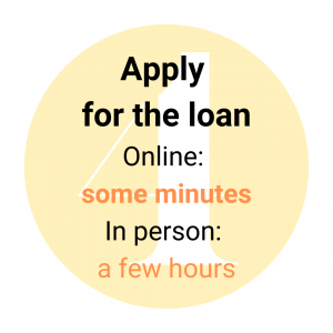 how to get a personal loan, camino financial