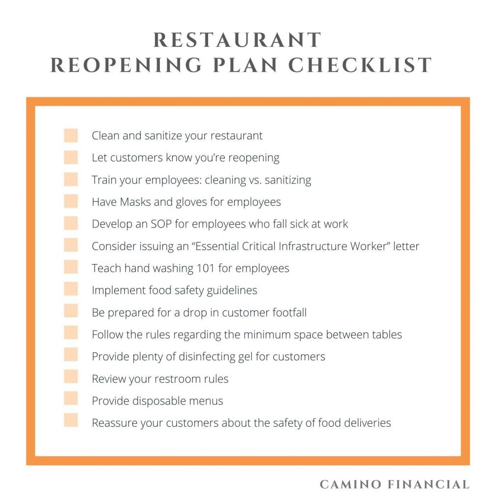 """Restaurant reopening plan checklist Clean and sanitize your restaurant Let customers know you're reopening Train your employees - what's the difference between cleaning and sanitizing Have Masks and gloves for employees Develop an SOP for employees who fall sick at work Consider issuing your employees with a letter stating that he or she is an """"Essential Critical Infrastructure Worker"""" Teach hand washing 101 for employees Implement food safety guidelines Be prepared for a drop in customer footfall Follow the rules regarding the minimum space between tables Provide plenty of disinfecting gel for customers Review your restroom rules Provide disposable menus Reassure your customers about the safety of food deliveries Infographic, Camino Financial"""