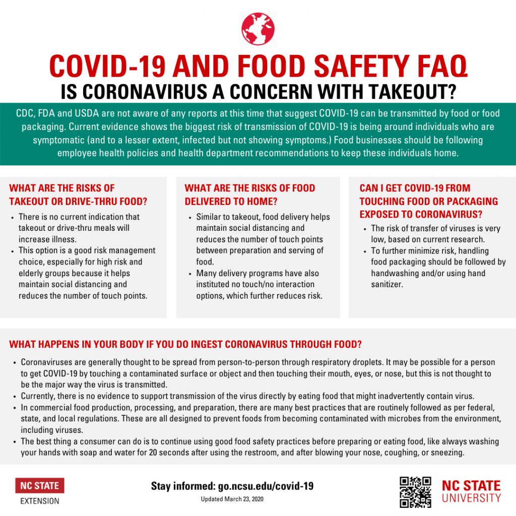 Restaurant reopening plan: COVID-19 And Food Safety, North Carolina State University