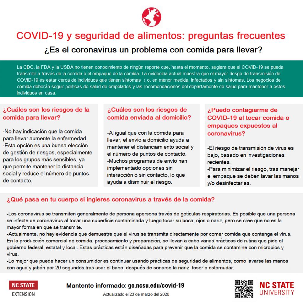 COVID-19 y seguridad de alimentos: preguntas frecuentes, North Carolina State University