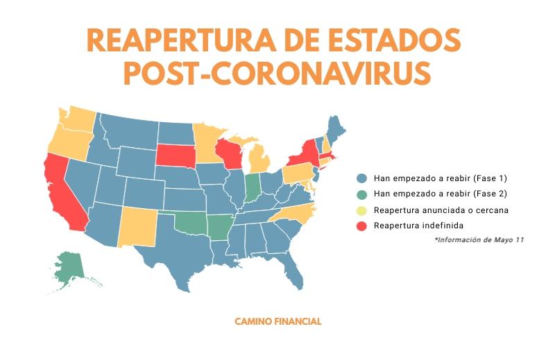 Reapertura de estados post-coronavirus, infografía, camino financial. concept: el gran confinamiento