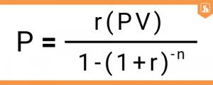 Business Line of Credit Calculator: formula, camino financial