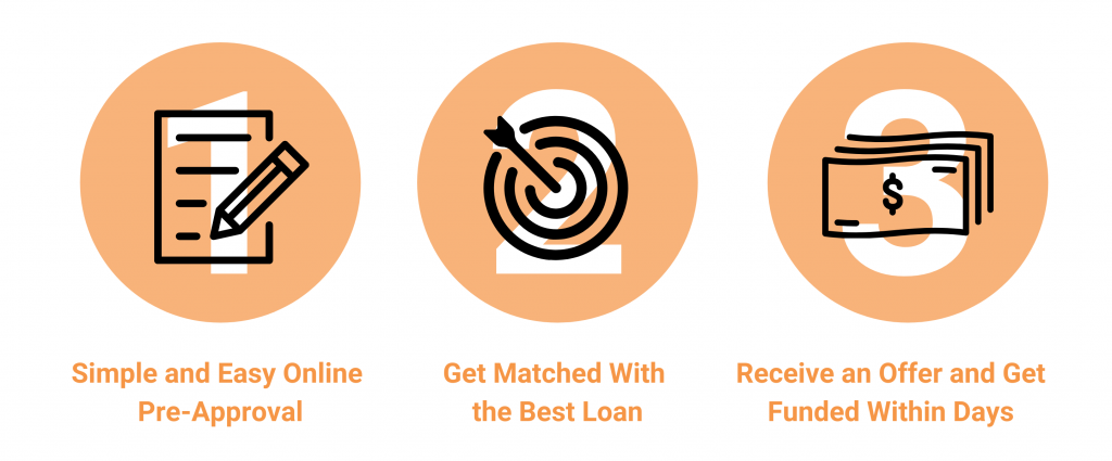 camino financial, concpt: Small Business Loans in California